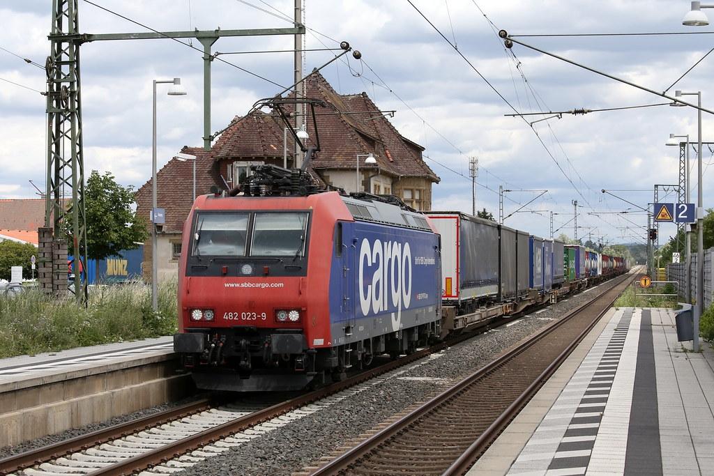 Coronavirus: Intermodal Service Update from Italy