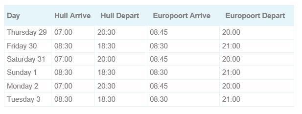 Hull - Europoort Timetable